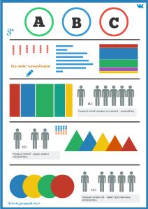 сервис инфографики