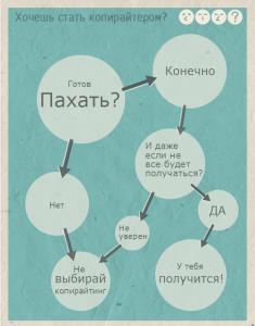 сайты для создания инфографики бесплатно